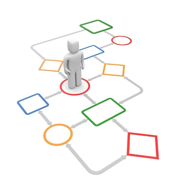 strategic_technology_planning-medium